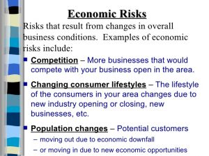 example business plans business risks
