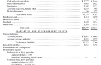 example of a balance sheet example balance sheet