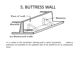 example of case study design and construction of cantilevered retaining walls