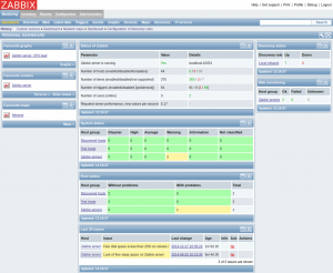 example of documentation dashboard