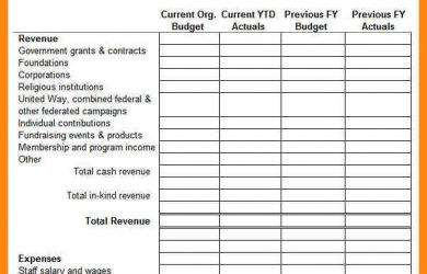excel expenses report nonprofit budget template sample annual budget documents in word excel pdf annual budget template