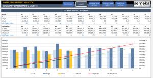 excel form templates finance kpi dashboard excel template someka ss