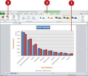 excel graph templates microsoft excel saving and managing a chart template excel graph templates
