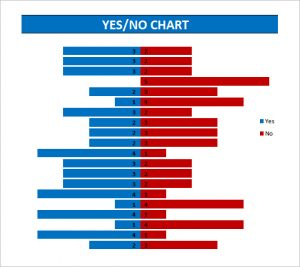 excel graph templates yes no chart templates