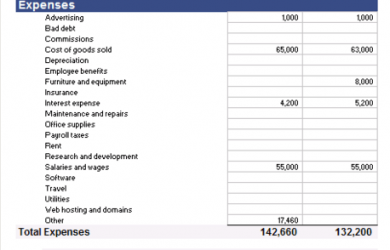 excel income statement vertex income statement