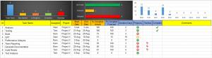 excel task tracker template exceltaskmanagementdashbaord