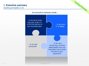 executive summary marketing plan business plan template created by former deloitte management consultants