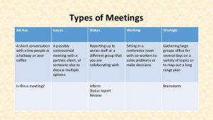 family meeting agenda effective family business meetings