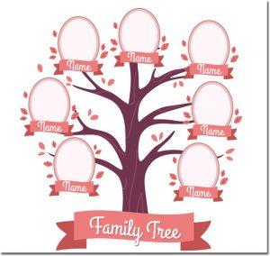 family tree chart maker family tree chart maker
