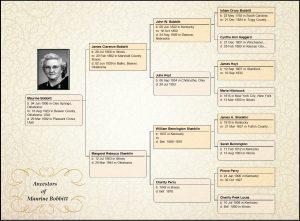 family tree chart maker pedigree chart yellow