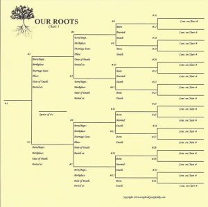 family tree chart scan0021 e1396304829878