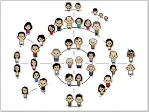 family tree design family reunion tree designs