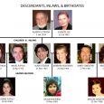 family tree diagram maker ftree