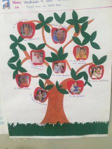 family tree for kids n