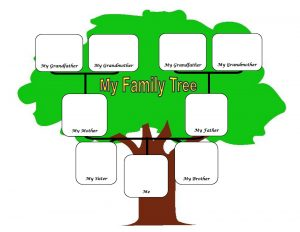 family tree images cporkzi