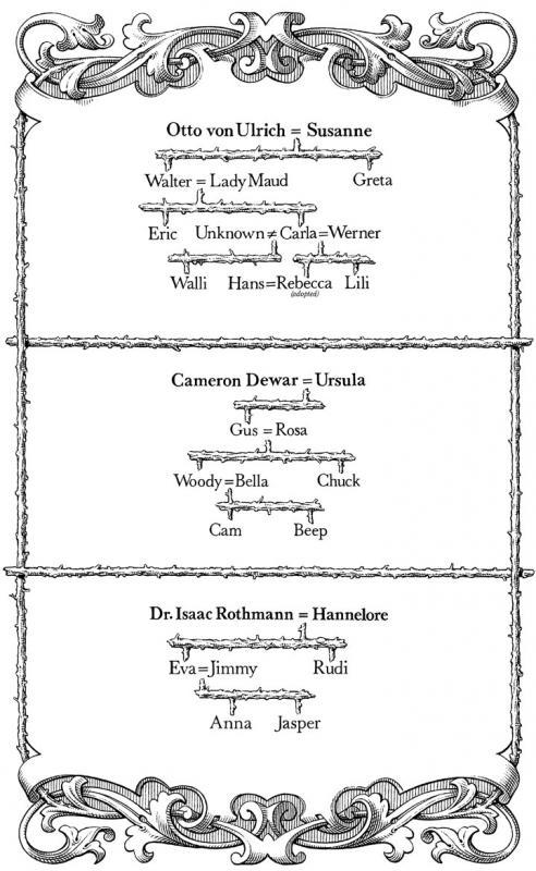 family tree outline