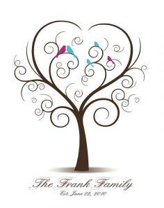 family tree pdf eadffceeedb family tree tattoos family tree tattoo with names