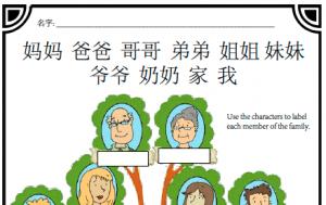 family tree printable screen shot at am