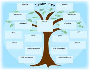 family tree template 12 family tree