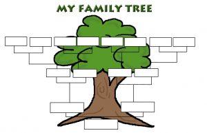 family tree template free izerrgt
