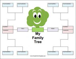 family tree template free free printable family tree template