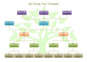 family tree template free my family tree