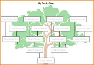 family tree template word family tree word template family tree template