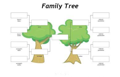 family tree templates family tree template
