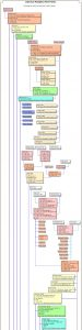 family tree with pictures lodovicuskenttree