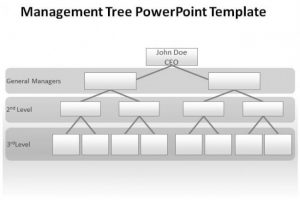 fillable family tree template blank organizational chart power point x