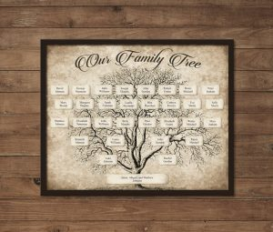 fillable family tree template il fullxfull srw