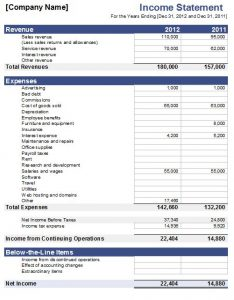 fillable personal financial statement personal financial statement template