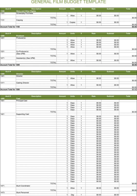 film budget template