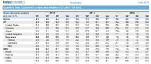 financial analysis report dir