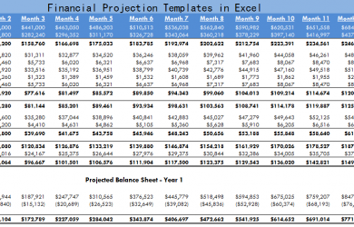 financial projections template financial projection templates in excel