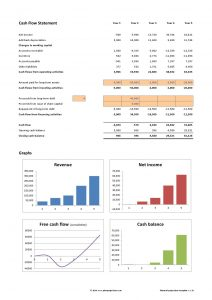 financial projections template financial projections template v