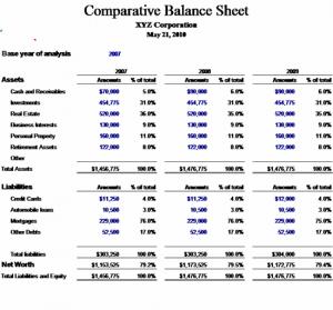financial report template comparative balance sheet