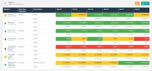 financial report template matrix