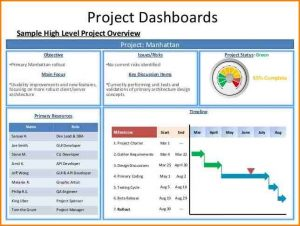 financial report template project management status report template aabddbabfbdbec