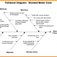 fishbone diagram template word fishbone diagram example