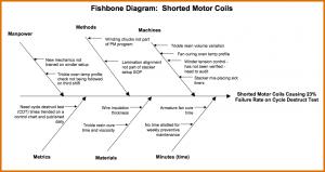 fishbone diagram template word fishbone diagram example