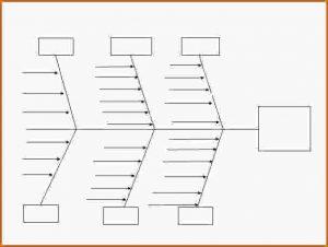 fishbone diagram template word fishbone diagram template word fishbone diagram template word