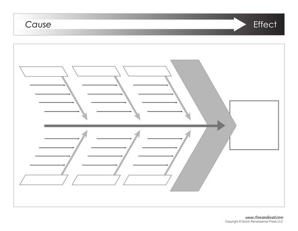 fishbone diagram template word