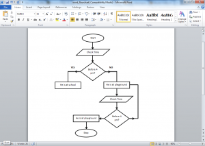flow chart template word flowchart template word how to create a in microsoft ghacks tech