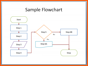 flowchart template word flow chart template word flow chart template for word flow chart template word spiledo