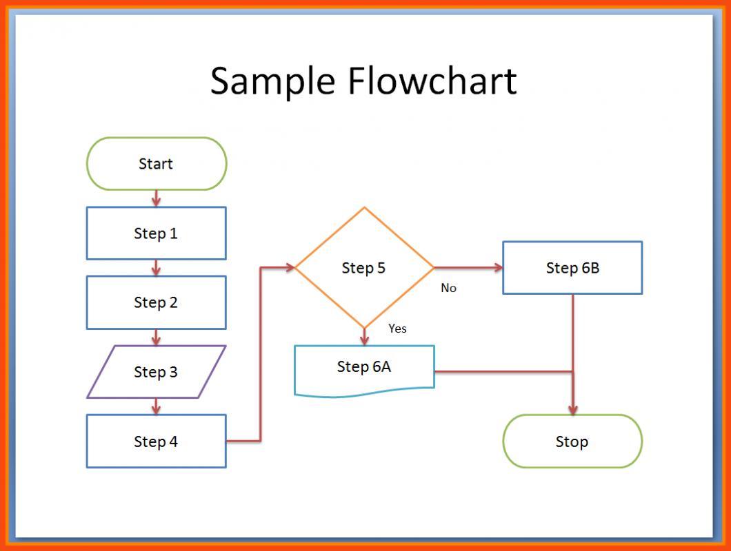 flowchart template word