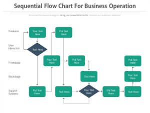 flowchart template word sequential flow chart for business operation flat powerpoint design slide