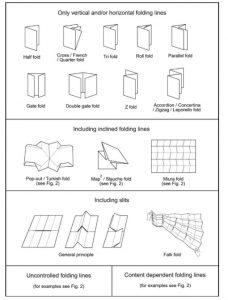 folding card templates foldingtechniques
