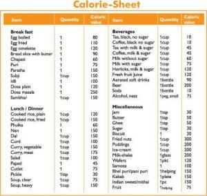 food calories chart calorie sheet