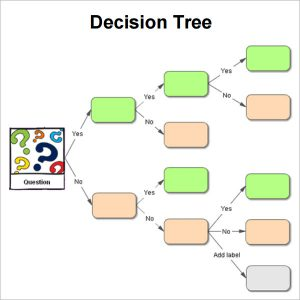 free editable family tree template word decision tree template free